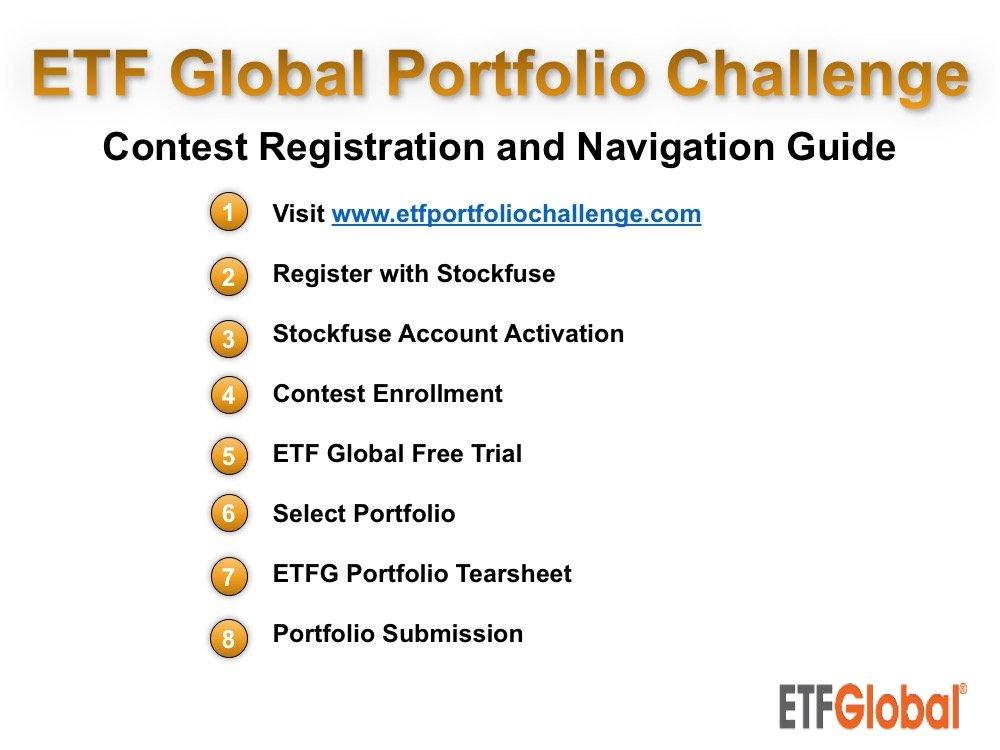 ETF Global Portfolio Challenge